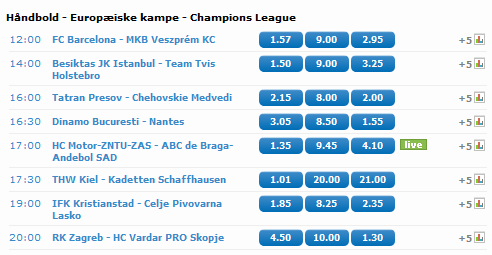 haandbold_odds_champions_league_nordicbet