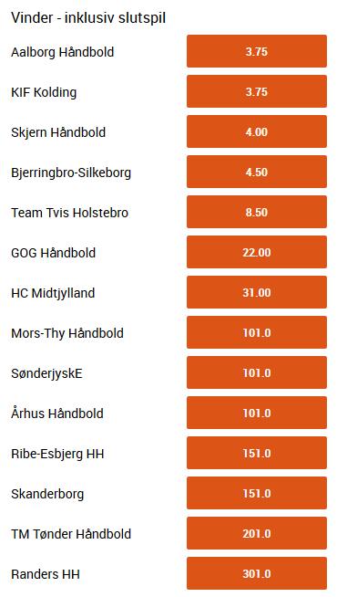 odds_vinder_888ligaen